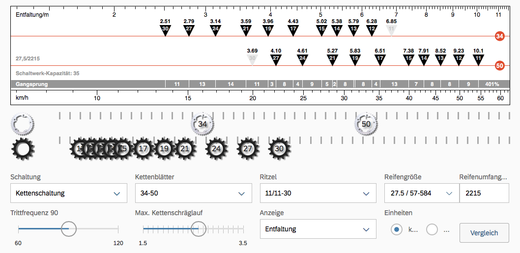 Ritzelrechner Tool